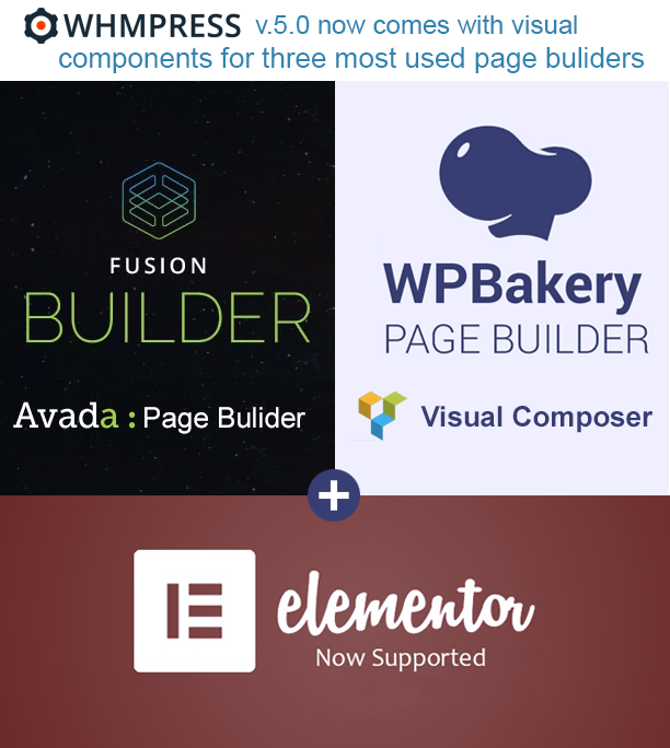 WHMCS WordPress Integration compatible with Visual Composer