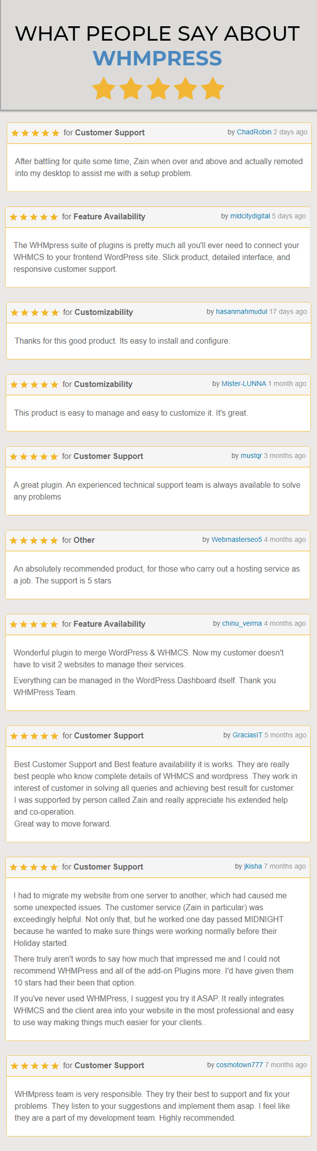 What People Say about WHMpress (WHMCS WordPress) Integration Concept
